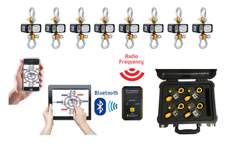 Ron Stagemaster G5 Bluetooth Portable Receiver  Prr